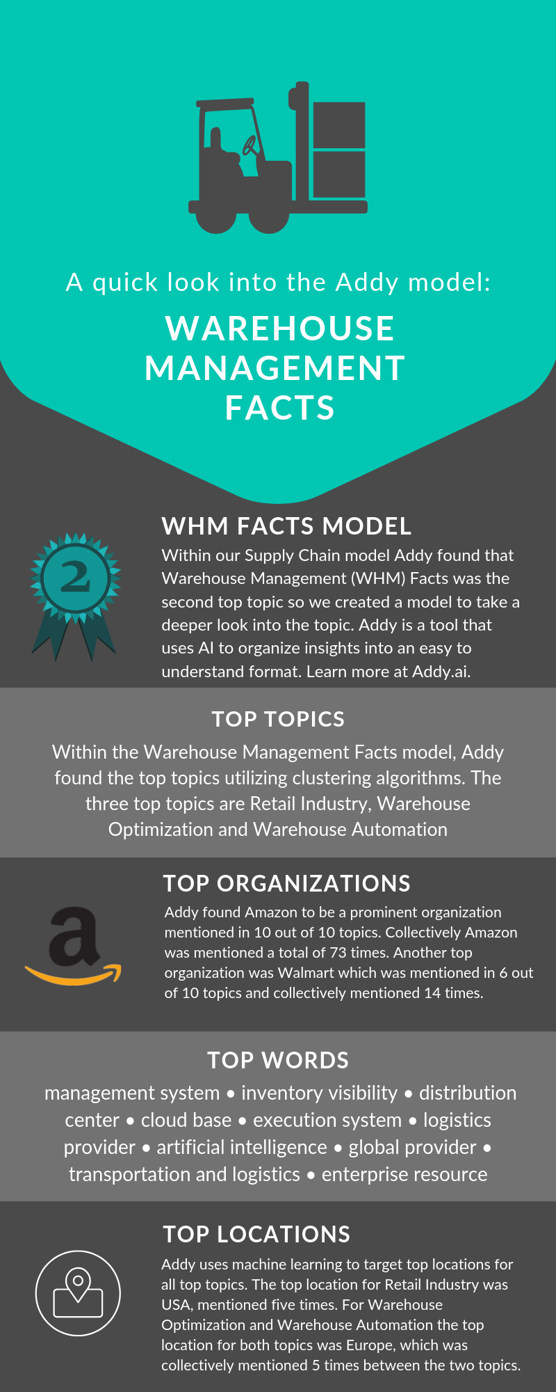 A quick look into the Addy model: Warehouse Management Facts