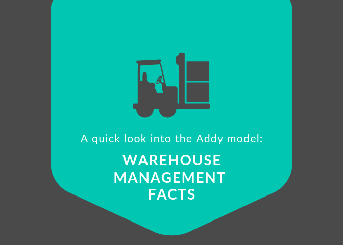 A quick look into the Addy model: Warehouse Management Facts 1